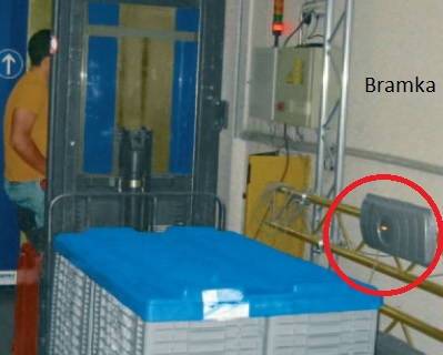 RFID - example gateway in a warehouse.